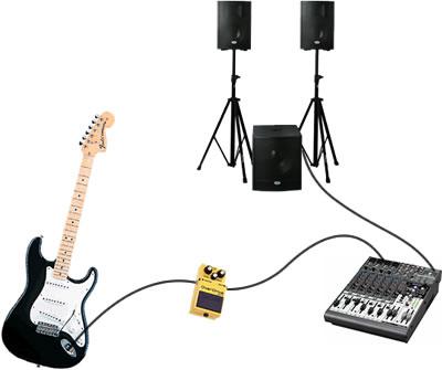 Подключение электрогитары в